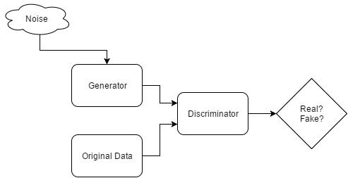 gan-architecture
